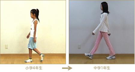 「姿勢」と「綺麗な歩き方」が身に付く